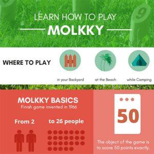 learn-play-molkky-fimg