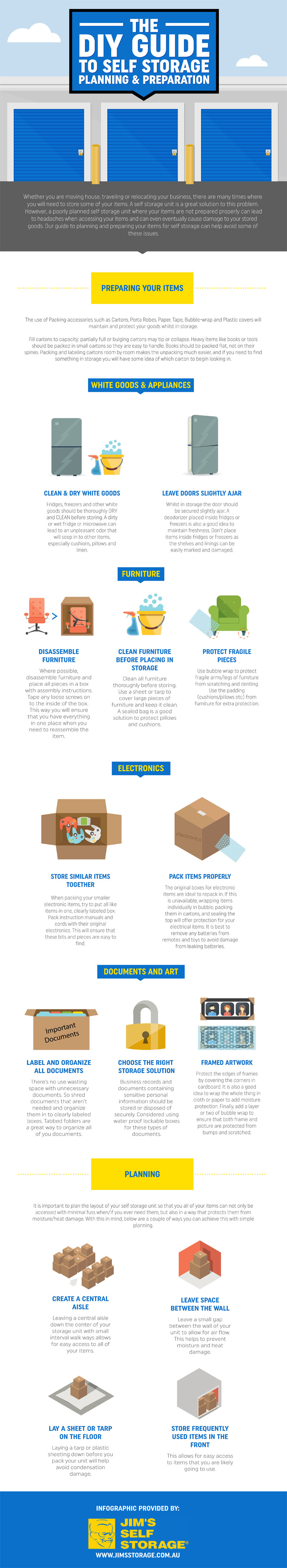 The DIY Self Storage Guide
