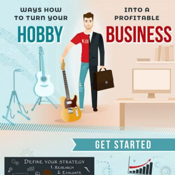 How to Turn Your Hobby Into a Profitable Business