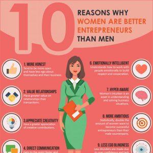 women-better-entrepreneurs-fimg