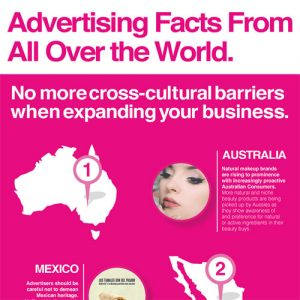 advertising-facts-fimg