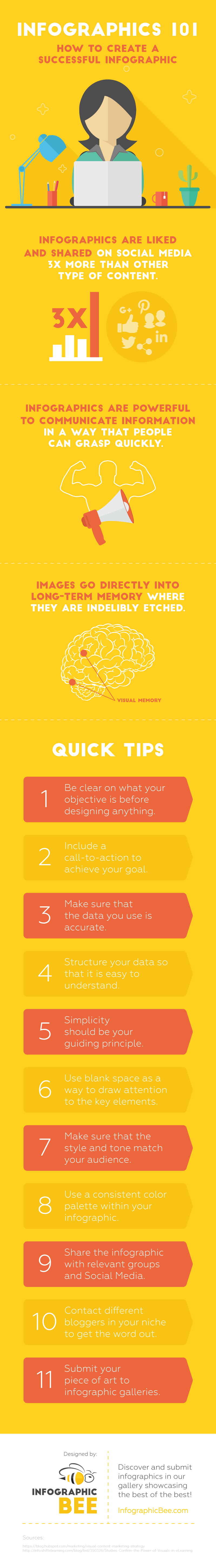 Infographics 101: How to create a successful infographic