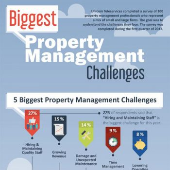 property-managers-dilemmas-fimg