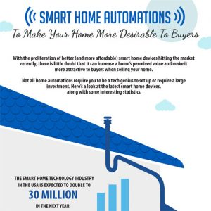 smart-home-automations-fimg