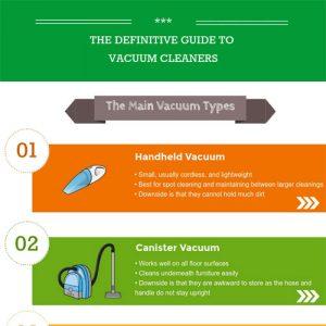 Type Of Vacuum Cleaner