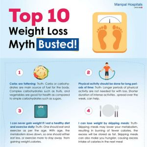 weight-loss-myths-busted-fimg