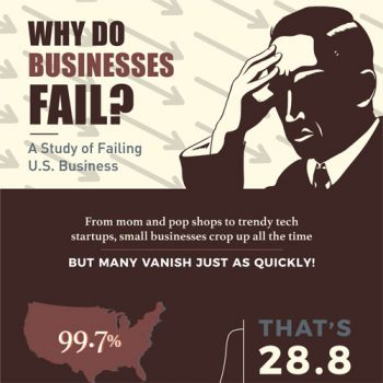 why-do-businesses-fail-fimg