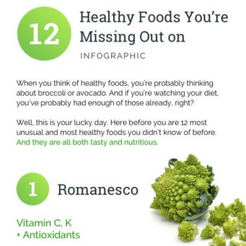 12 Healthy Foods You've Probably Never Heard Of