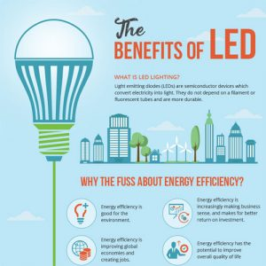 benefits-led-lighting