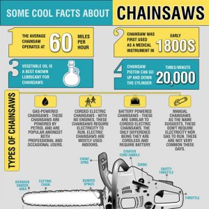 cool-facts-chainsaws