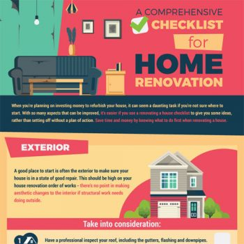 Home Renovation Checklist to Keep on Track