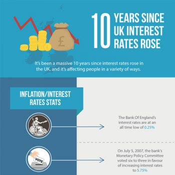 uk-interest-rates-fimg