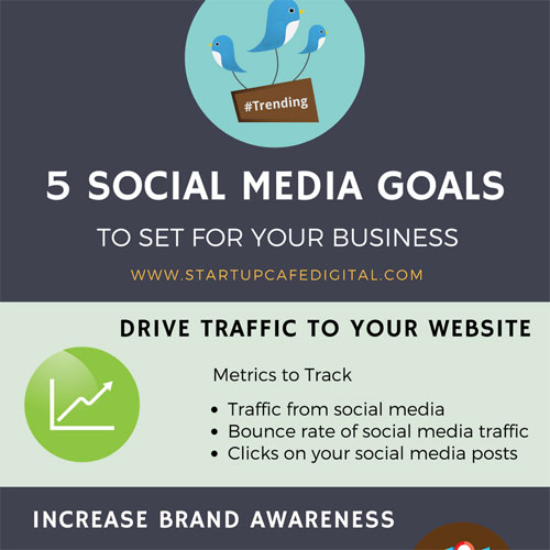 5 Social Media Goals To Set For Your Business