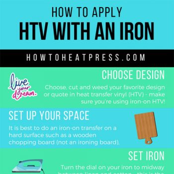 apply-htv-iron-fimg