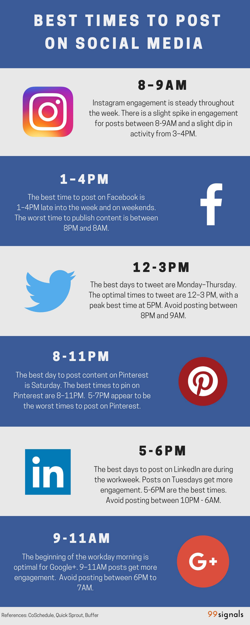 Image result for best time to share content on social media