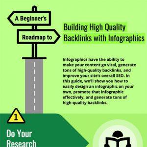 build-backlinks-infographics-fimg