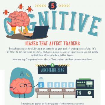 cognitive-biases-traders-fimg