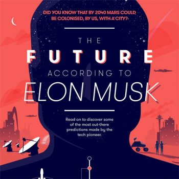 future-according-elon-musk-fimg