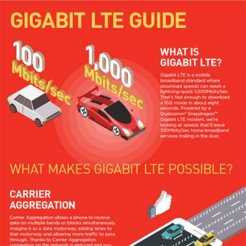 gigabit-lte-guide-fimg