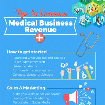 increase-revenue-medical-practice-fimg