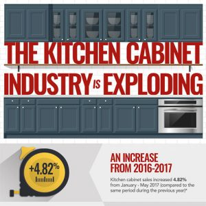 kitchen-cabinet-industry-exploding-fimg