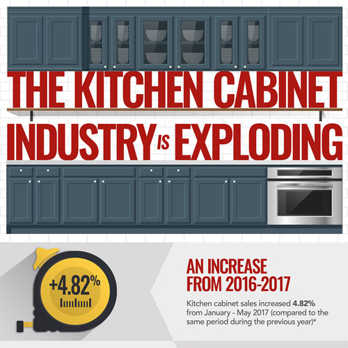 What Is A Kitchen Cabinet In Politics