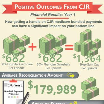 positive-outcomes-cjr-fimg