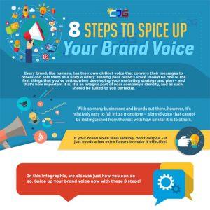 steps-spice-brand-voice-fimg