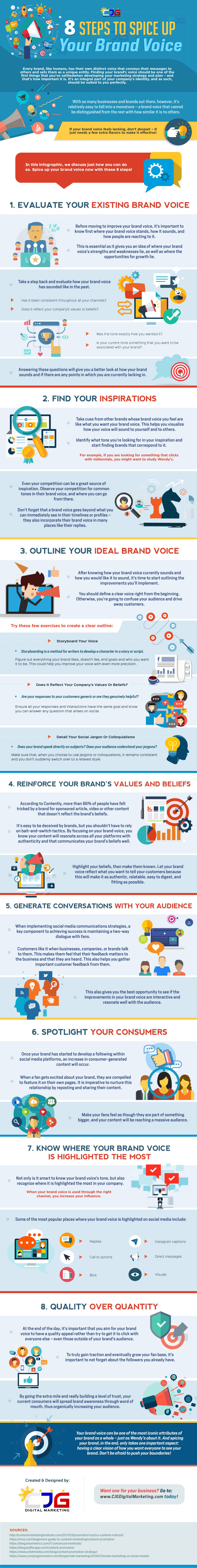 8 Steps to Spice Up Your Brand Voice