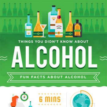 things-you-didnt-know-alcohol-fimg