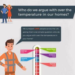 argue-temperature-homes-fimg