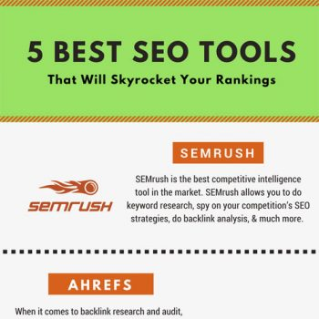 best-seo-tools-rankings-fing