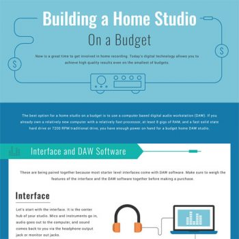 building-home-studio-budget-fimg