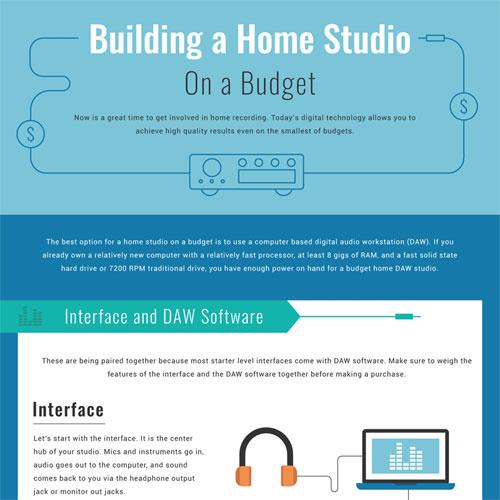 building a home budget