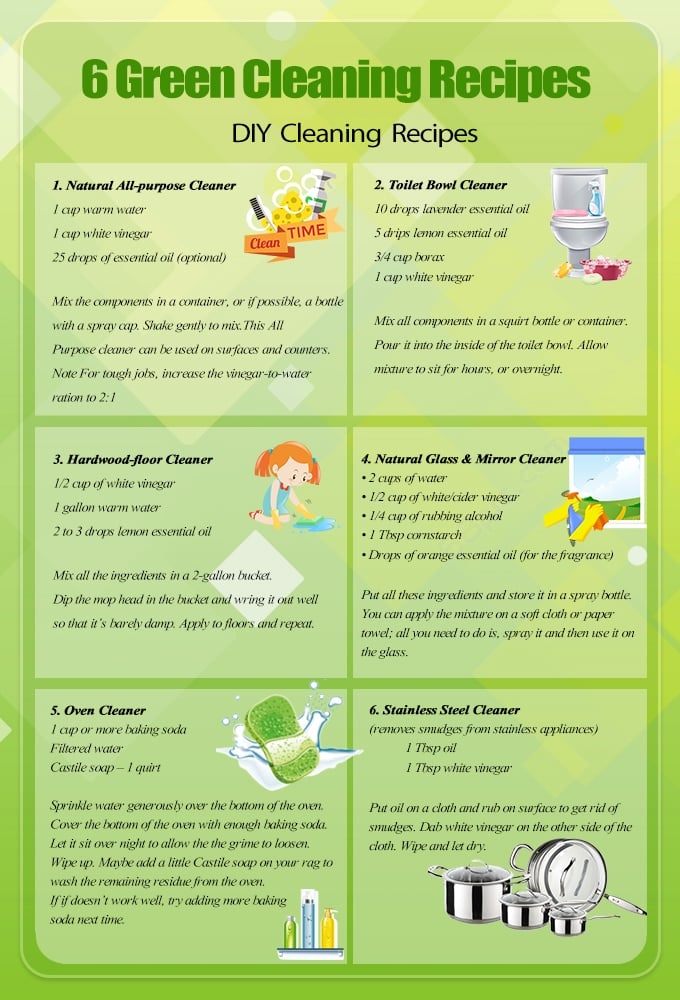 Infographic: DIY Cleaning Recipes - InfographicBee com