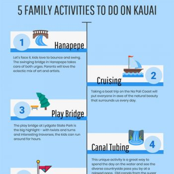 family-activities-kauai-fimg