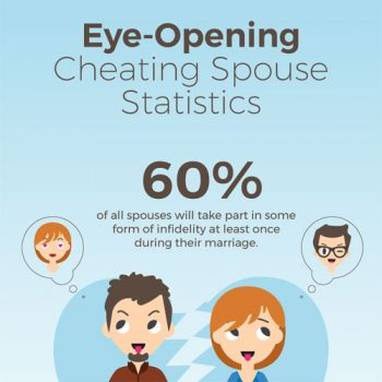 infidelity-infographic
