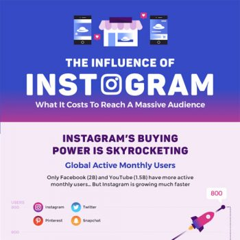 instagram-marketing-ecommerce-fimg