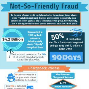 not-so-friendly-fraud-fimg