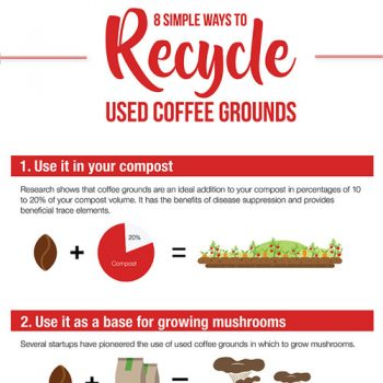 ways-recycle-used-coffee-grounds-fimg