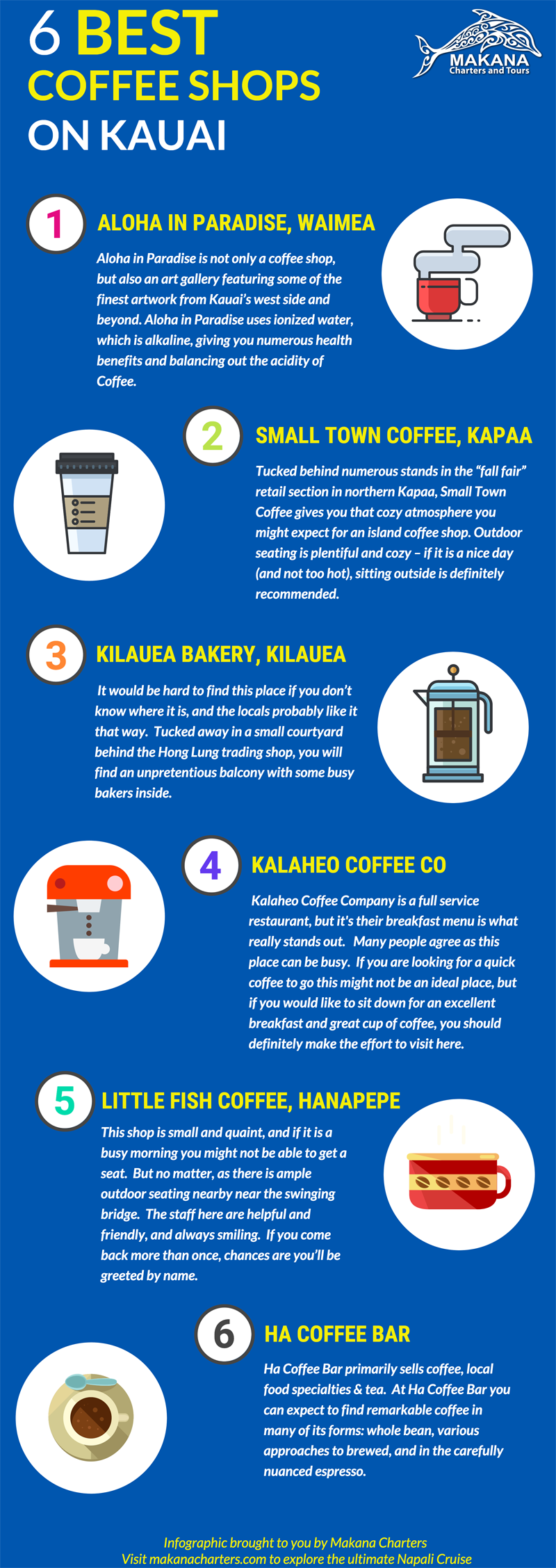 6 Best Coffee Shops on Kauai
