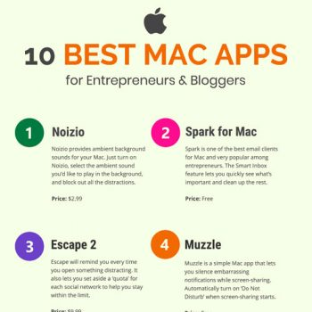 best-mac-apps-for-entrepreneurs-fimg