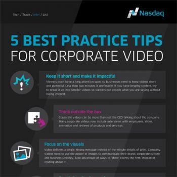 best-practice-corporate-video-fimg