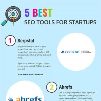 best-seo-tools-startups-fimg