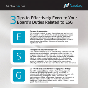 execute-boards-duties-related-esg-fimg