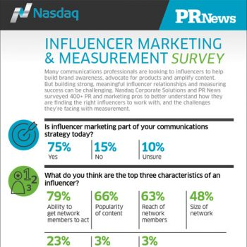 influencer-marketing-survey-fimg