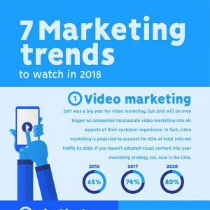 marketing-trends-watch-2018-fimg