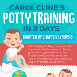 potty-training-in-3-days-fimg