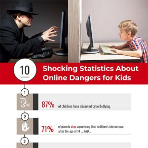 statistics-online-dangers-kids-fimg