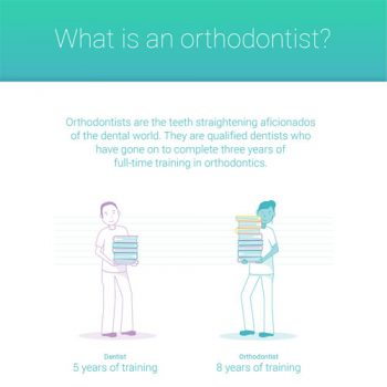 what-is-an-orthodontist-fimg